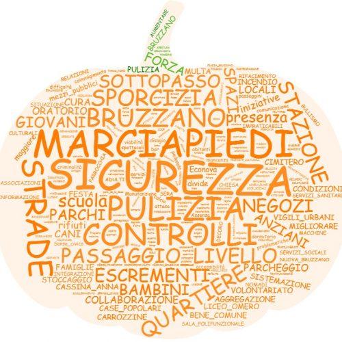 zucca_bruzzano